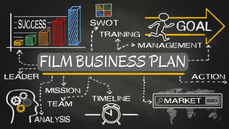 Best Film Business Plans In Atlanta, Georgia- Filmhubatl